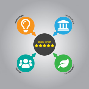 Equity Crowdfunding Social Impact Rating By NextFin