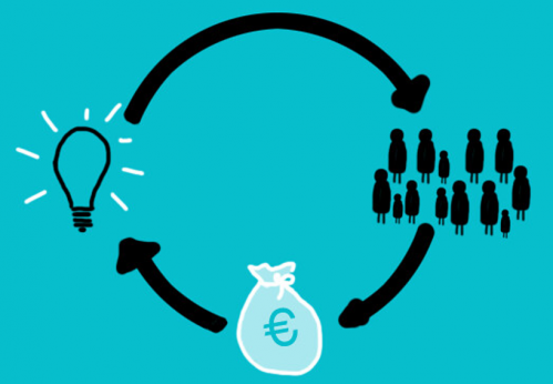 What Is Equity Crowdfunding? - NextFin's Guide