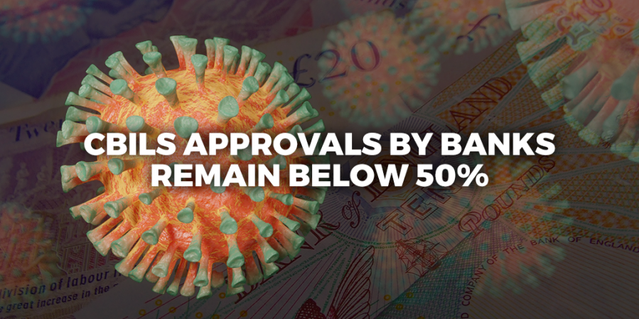 CBILS approvals by banks remain below 50%