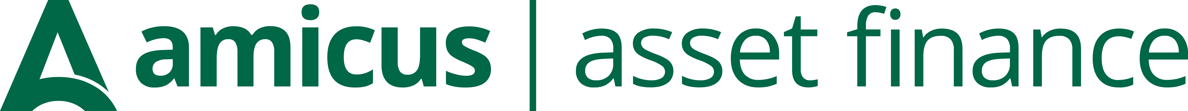 Amicus Asset Finance